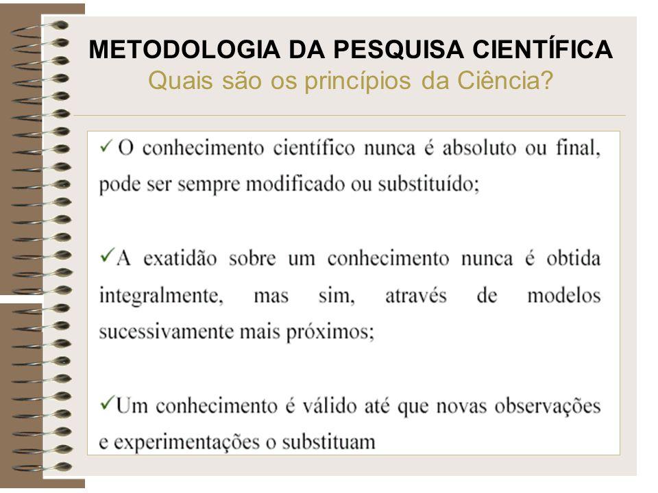 METODOLOGIA DA PESQUISA CIENTÍFICA Quais são os princípios da Ciência