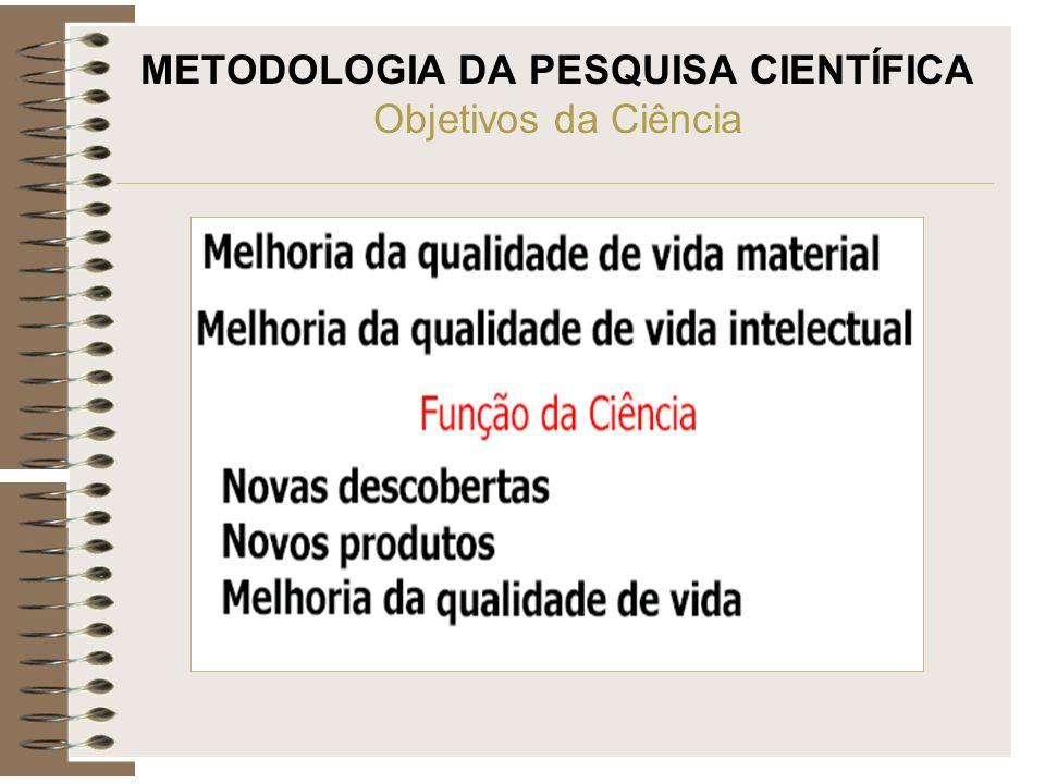 METODOLOGIA DA PESQUISA CIENTÍFICA Objetivos da Ciência