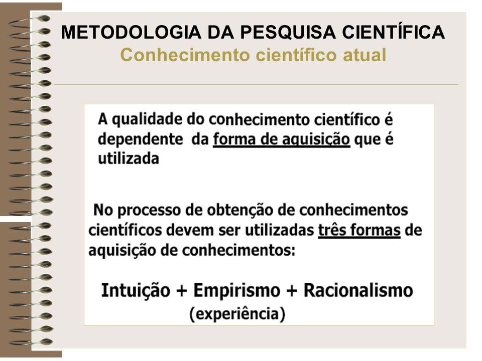 METODOLOGIA DA PESQUISA CIENTÍFICA Conhecimento científico atual