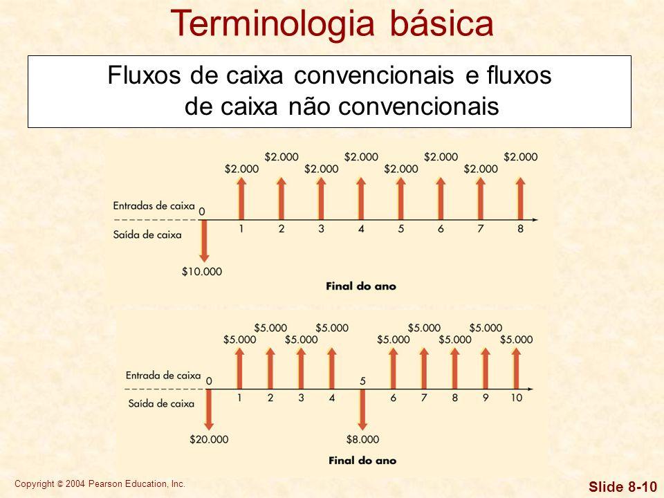 Fluxos de caixa convencionais e fluxos de caixa não convencionais