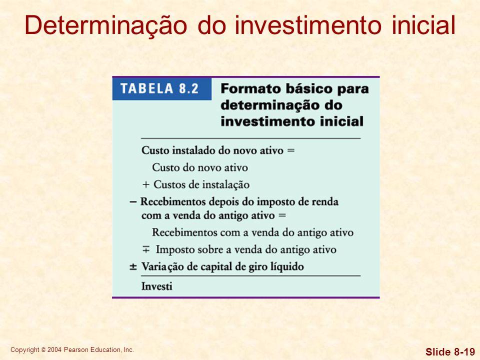 Determinação do investimento inicial