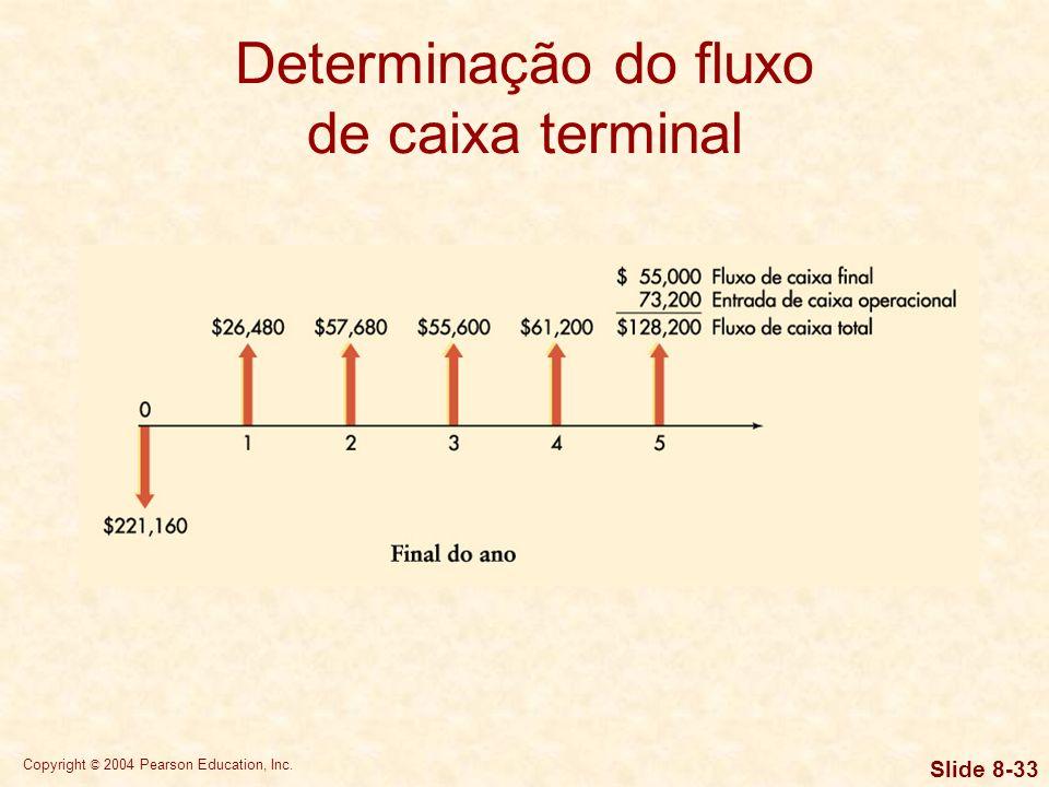 Determinação do fluxo de caixa terminal
