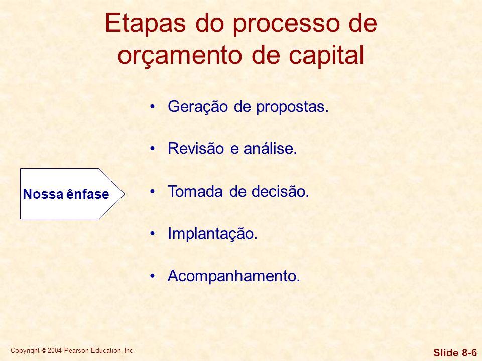 Etapas do processo de orçamento de capital