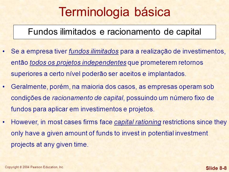Fundos ilimitados e racionamento de capital