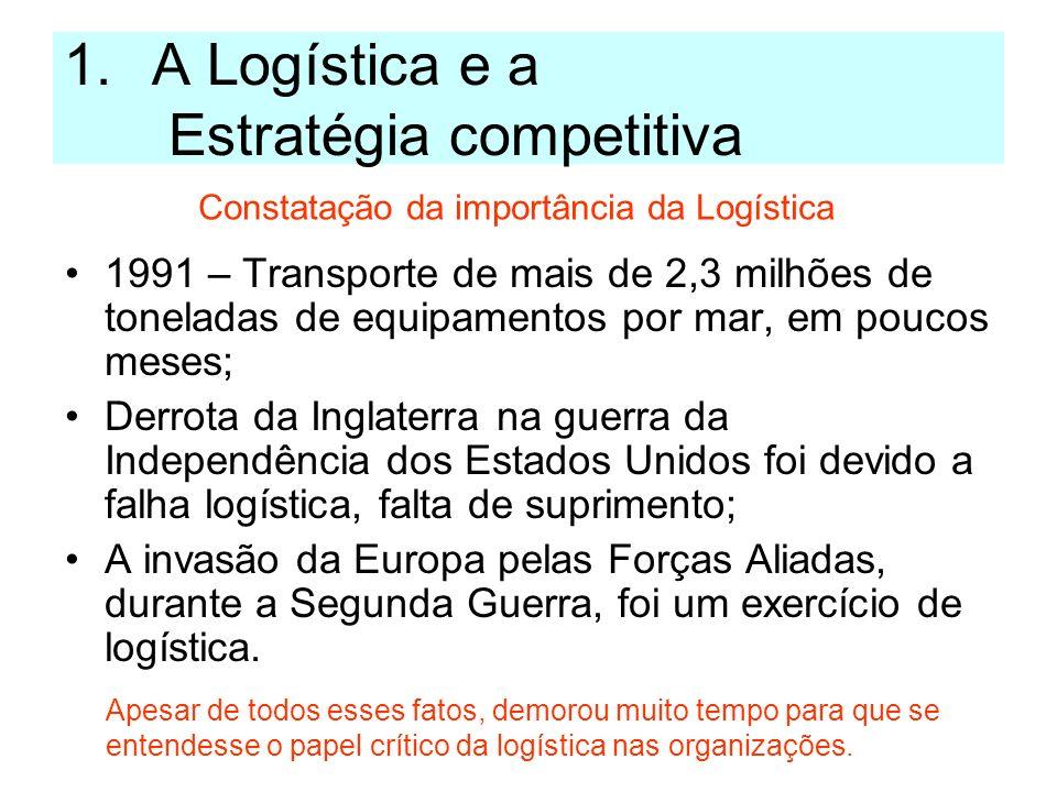 A Logística e a Estratégia competitiva