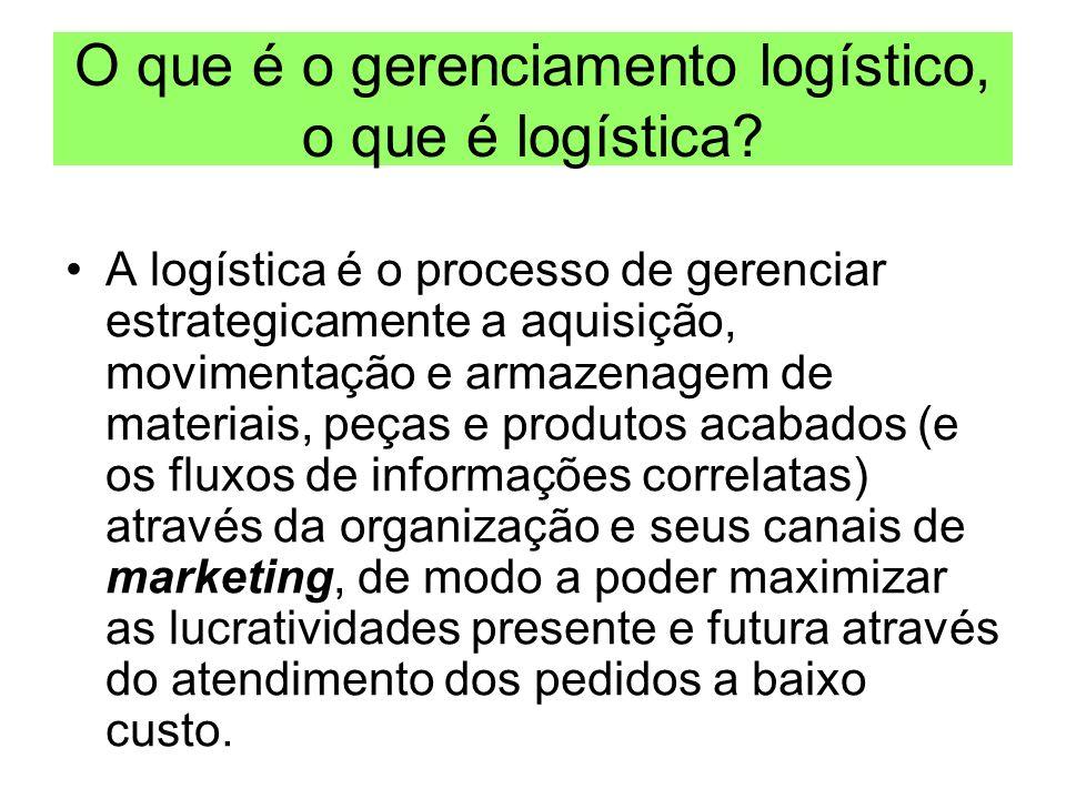 O que é o gerenciamento logístico, o que é logística