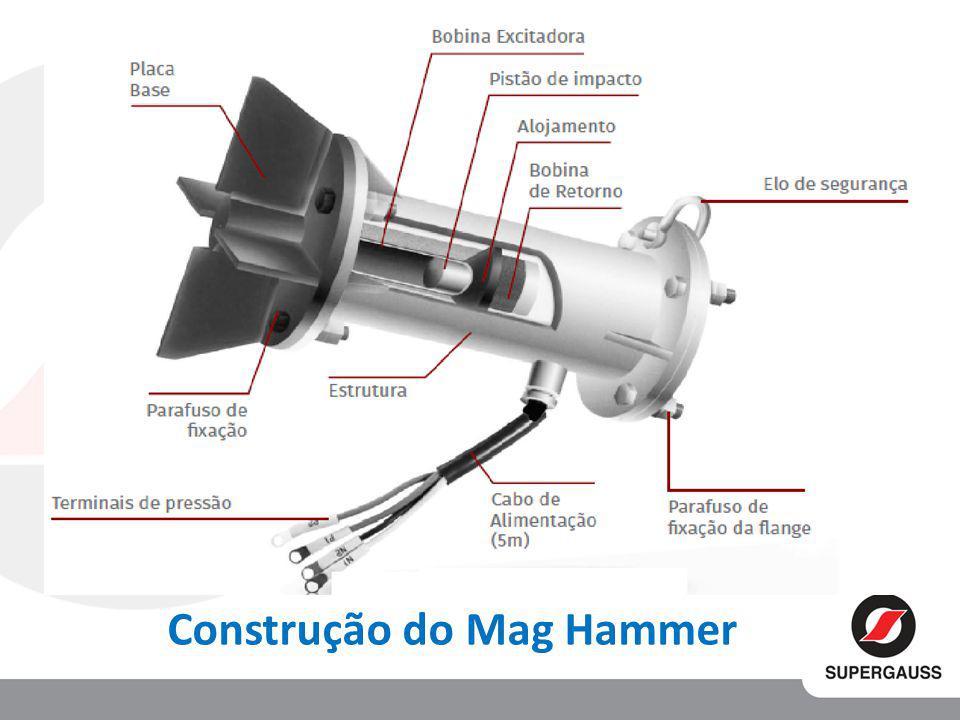 Construção do Mag Hammer