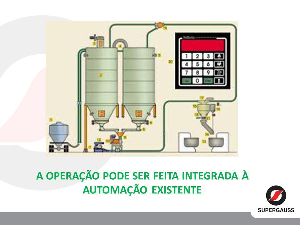 A OPERAÇÃO PODE SER FEITA INTEGRADA À AUTOMAÇÃO EXISTENTE
