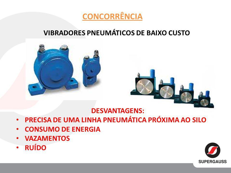 VIBRADORES PNEUMÁTICOS DE BAIXO CUSTO