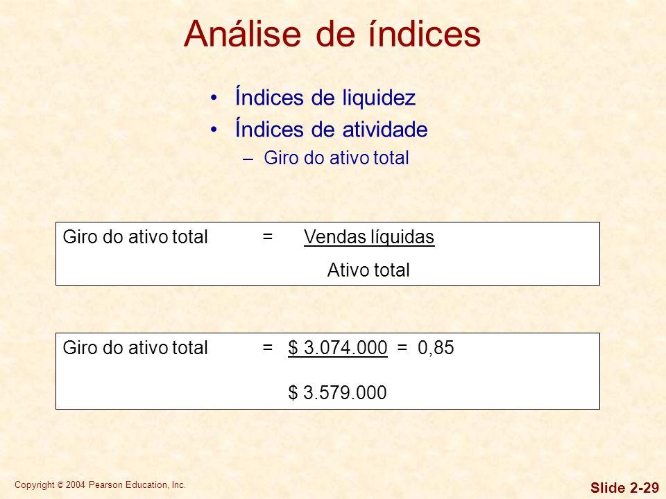 Análise de índices Índices de liquidez Índices de atividade