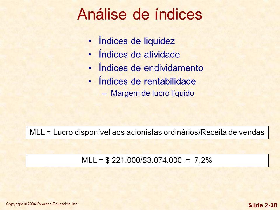 MLL = Lucro disponível aos acionistas ordinários/Receita de vendas