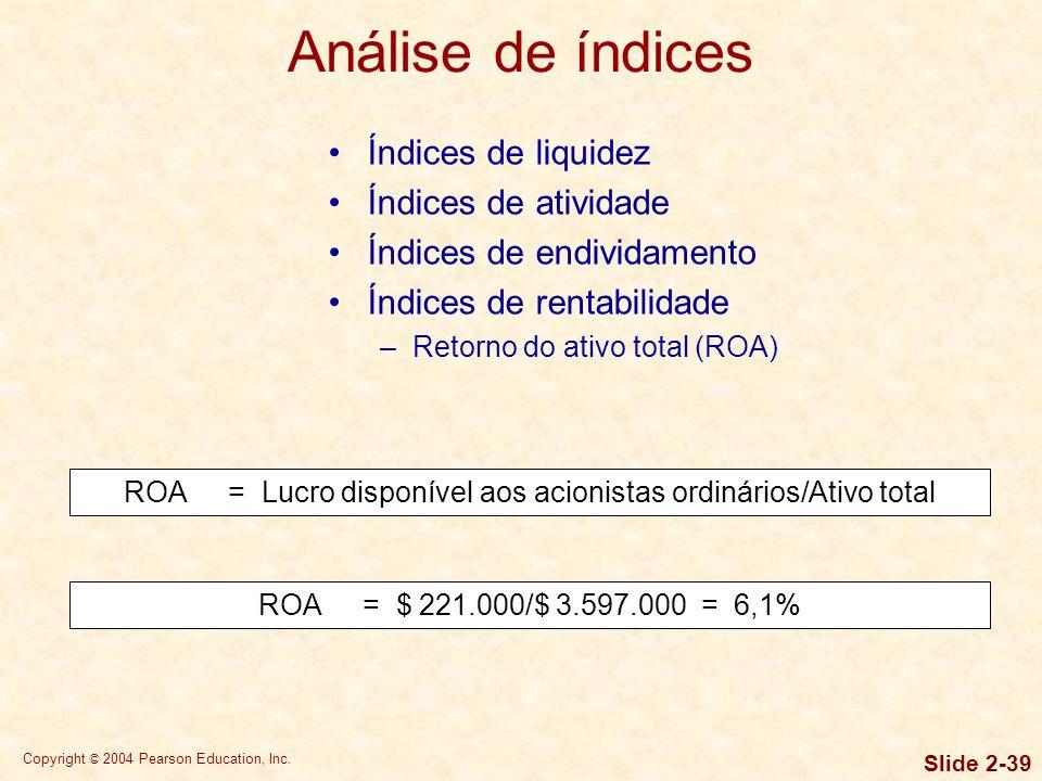 ROA = Lucro disponível aos acionistas ordinários/Ativo total
