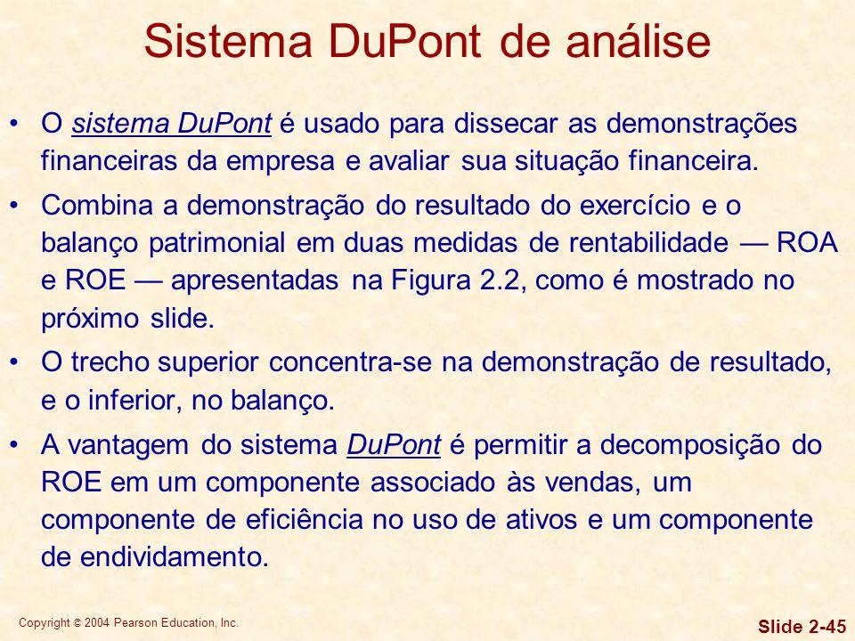 Sistema DuPont de análise