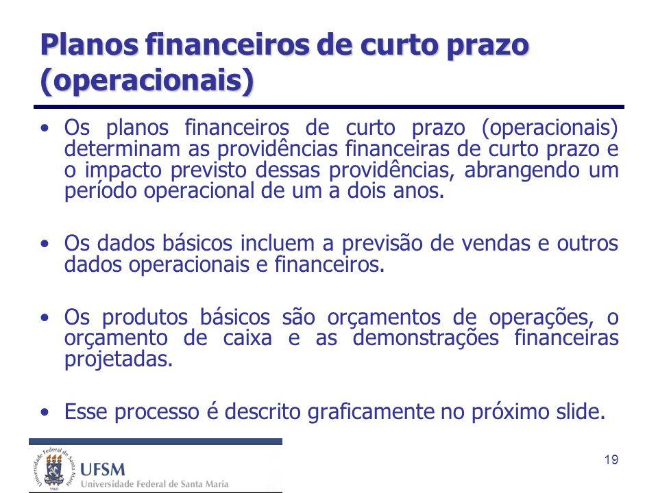 Planos financeiros de curto prazo (operacionais)