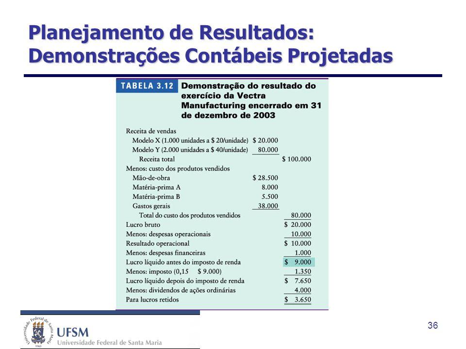 Planejamento de Resultados: Demonstrações Contábeis Projetadas