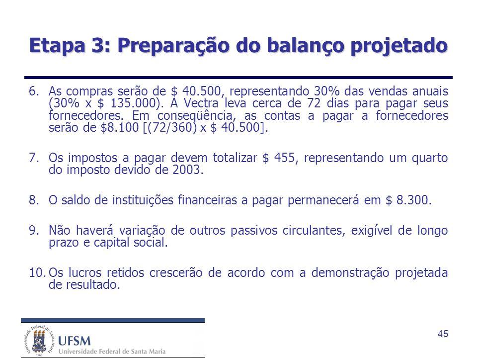 Etapa 3: Preparação do balanço projetado