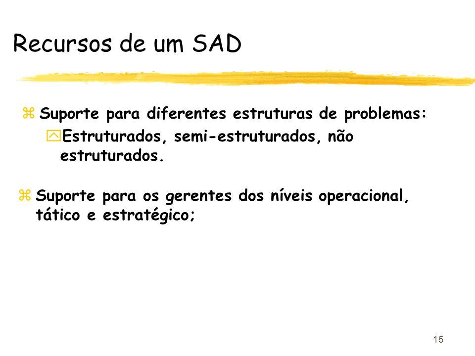 Recursos de um SAD Suporte para diferentes estruturas de problemas: