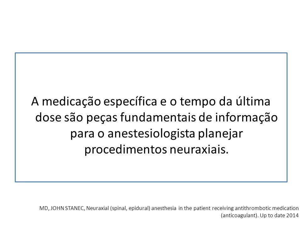 A medicação específica e o tempo da última dose são peças fundamentais de informação para o anestesiologista planejar procedimentos neuraxiais.