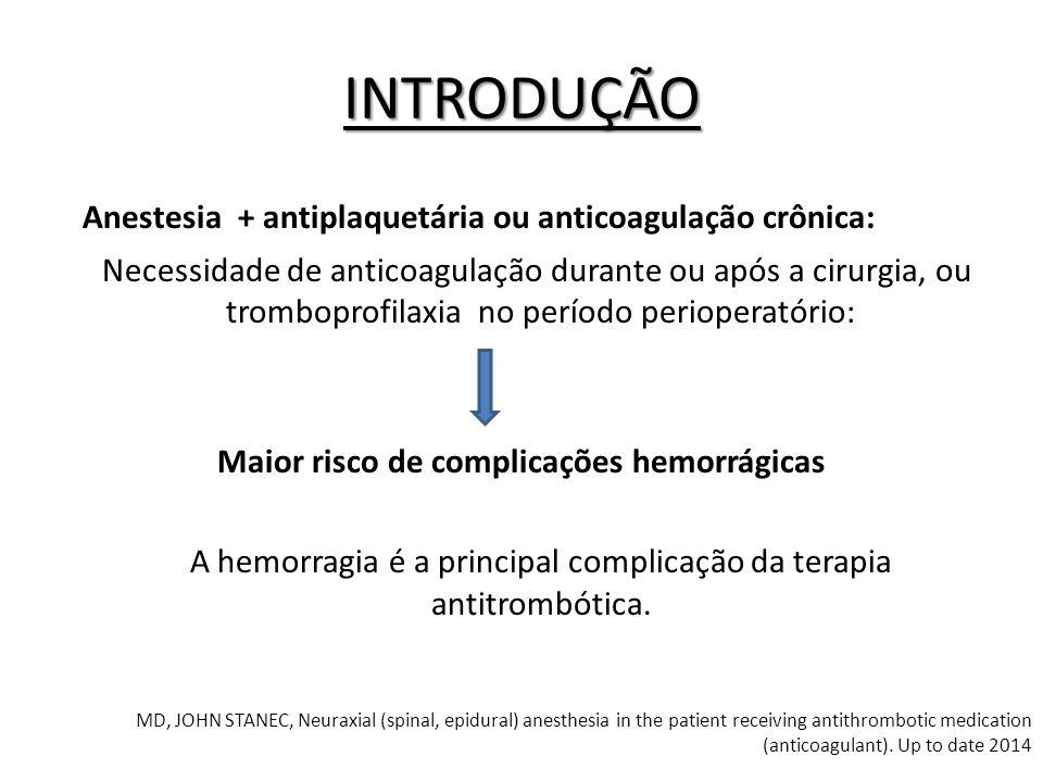 INTRODUÇÃO Anestesia + antiplaquetária ou anticoagulação crônica: