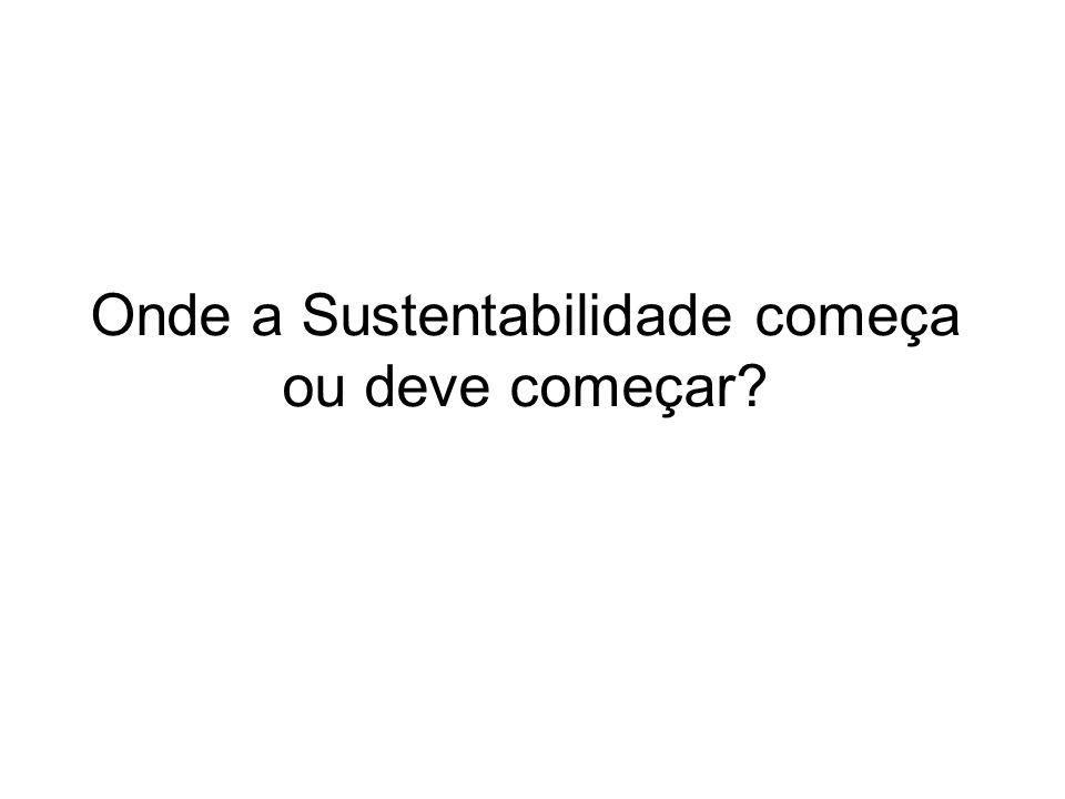 Onde a Sustentabilidade começa ou deve começar
