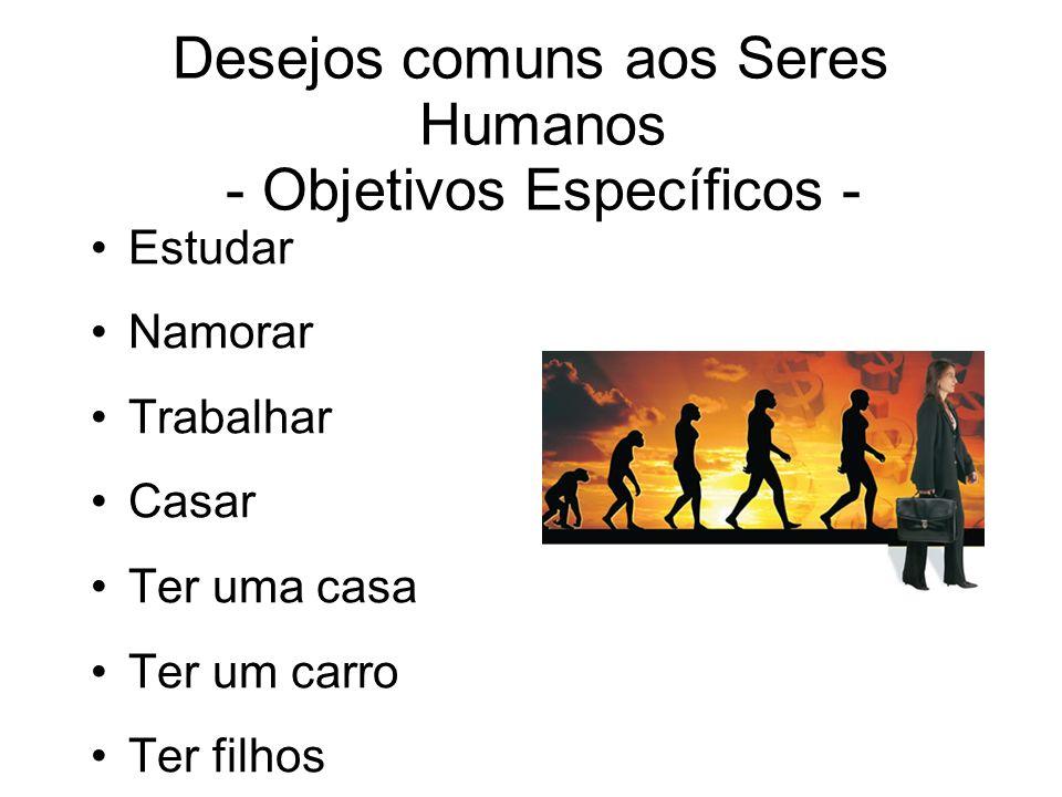 Desejos comuns aos Seres Humanos - Objetivos Específicos -
