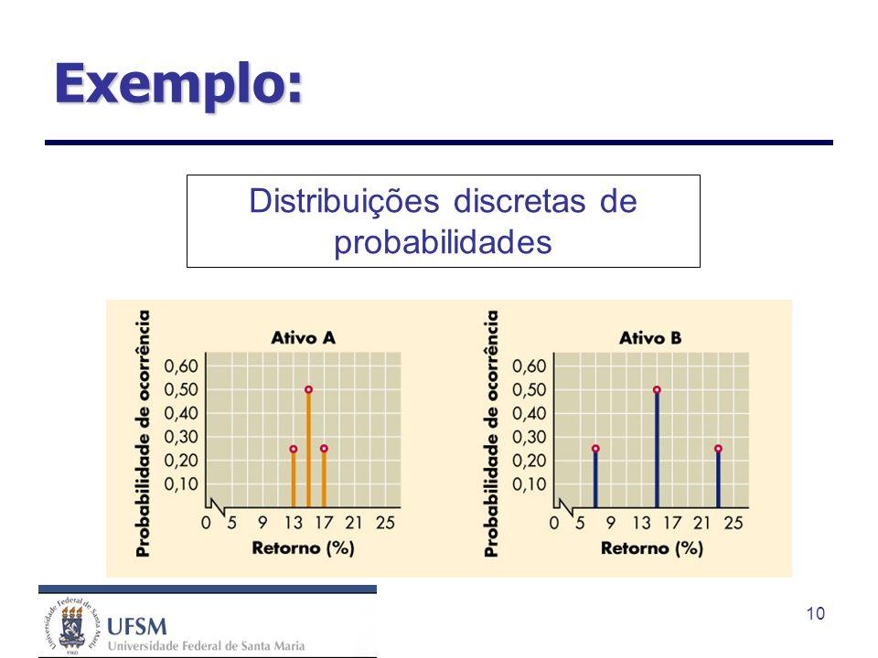 Distribuições discretas de probabilidades