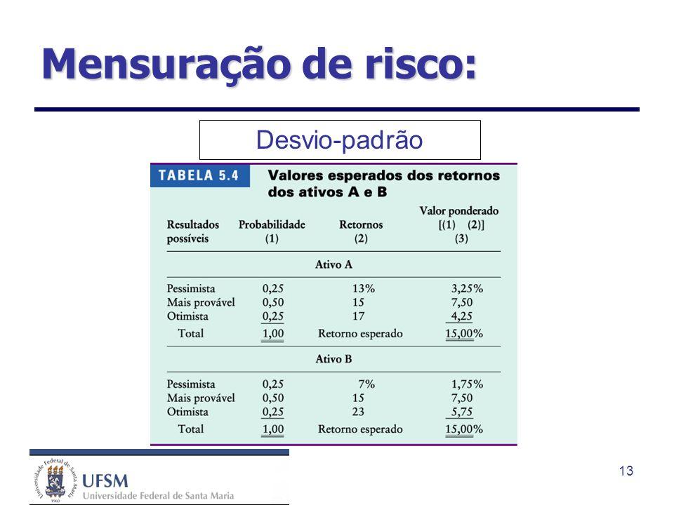 Mensuração de risco: Desvio-padrão