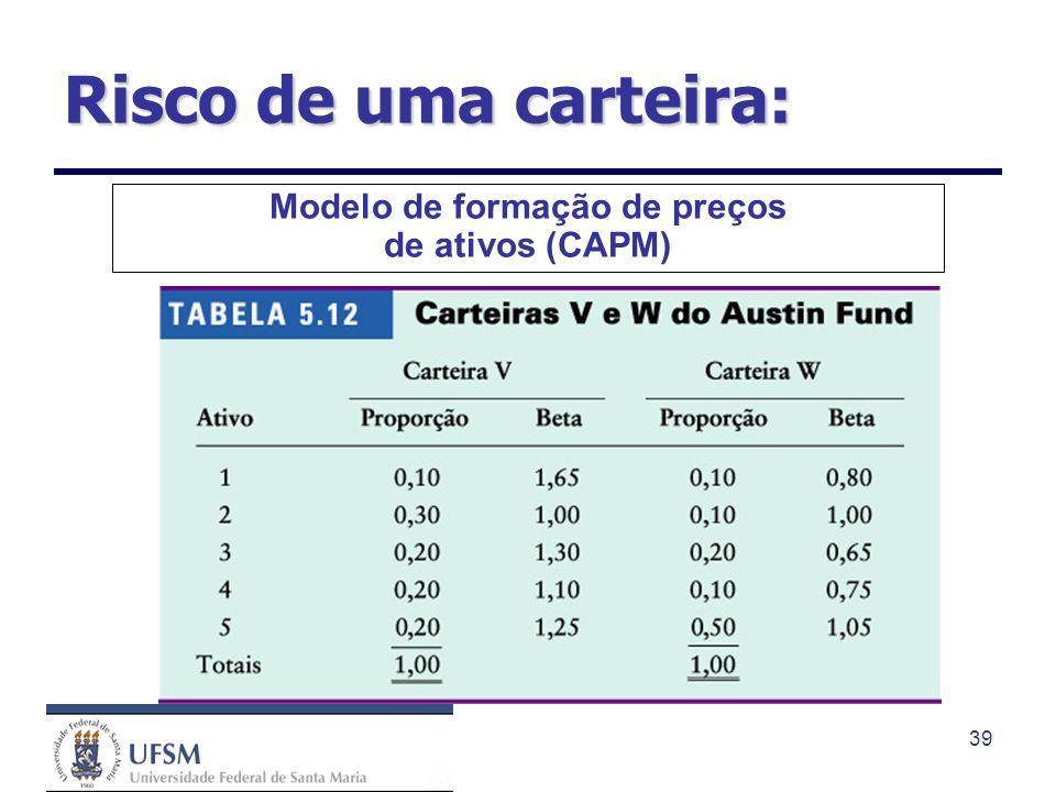 Modelo de formação de preços de ativos (CAPM)