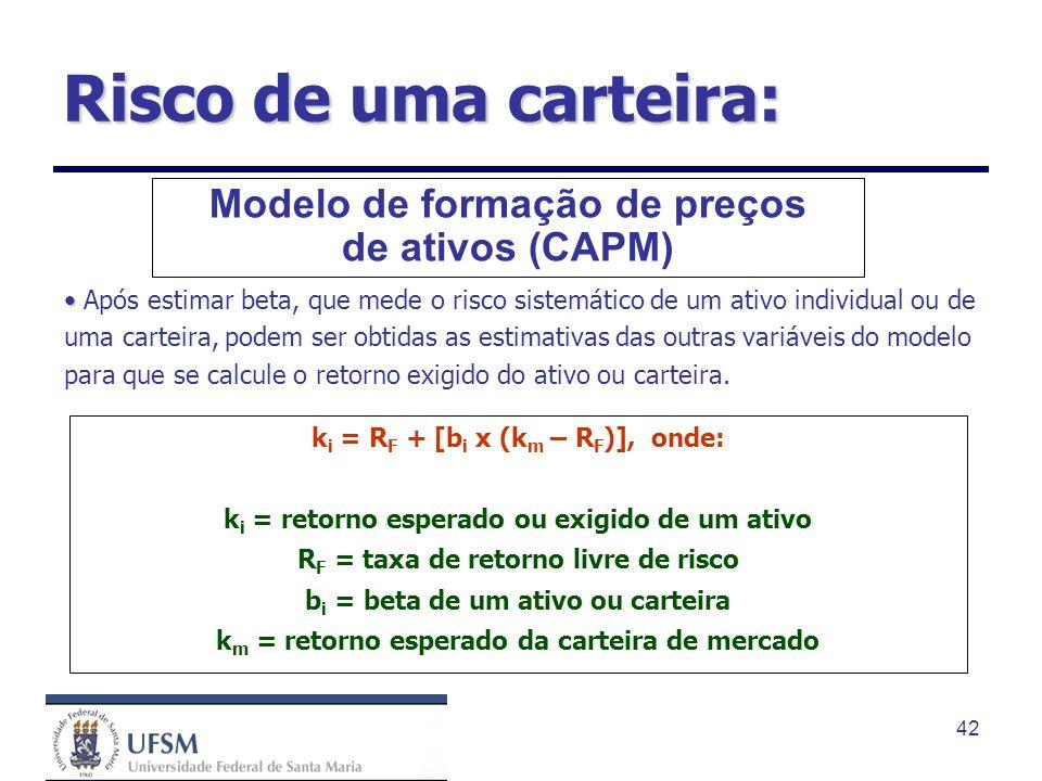Risco de uma carteira: Modelo de formação de preços de ativos (CAPM)