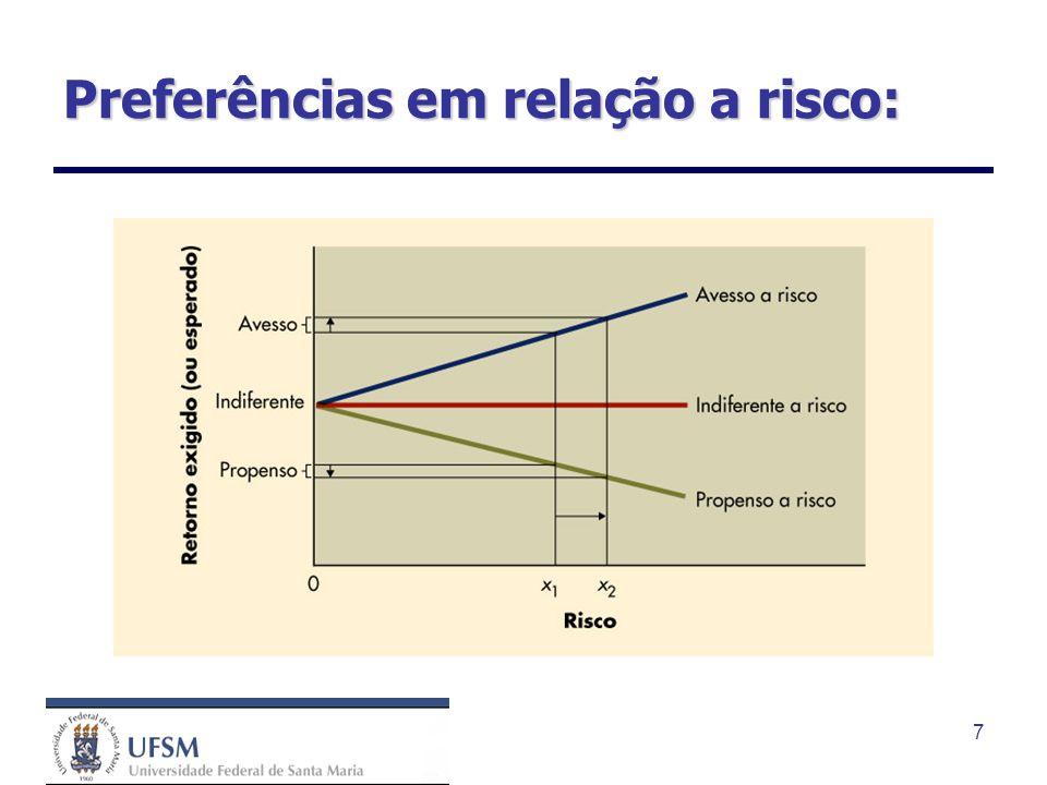 Preferências em relação a risco: