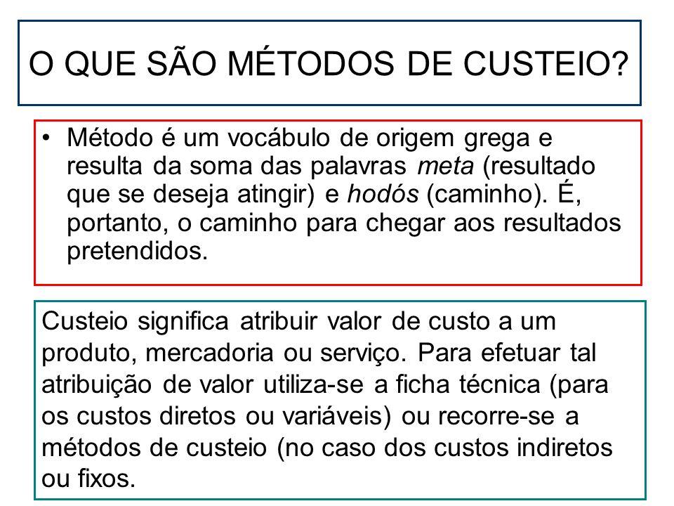 O QUE SÃO MÉTODOS DE CUSTEIO