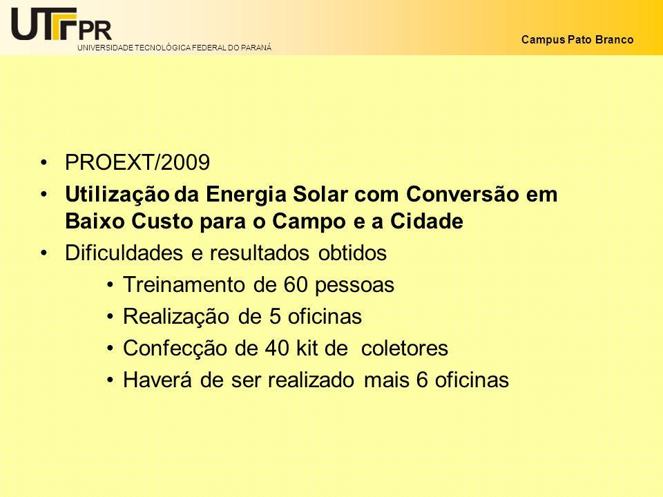 PROEXT/2009 Utilização da Energia Solar com Conversão em Baixo Custo para o Campo e a Cidade. Dificuldades e resultados obtidos.