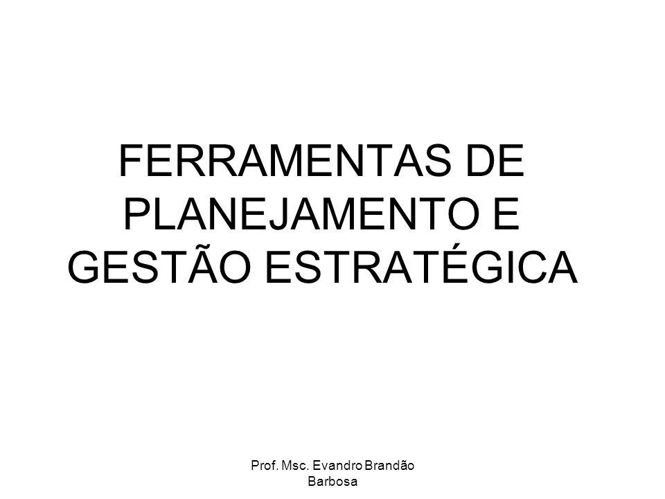 FERRAMENTAS DE PLANEJAMENTO E GESTÃO ESTRATÉGICA