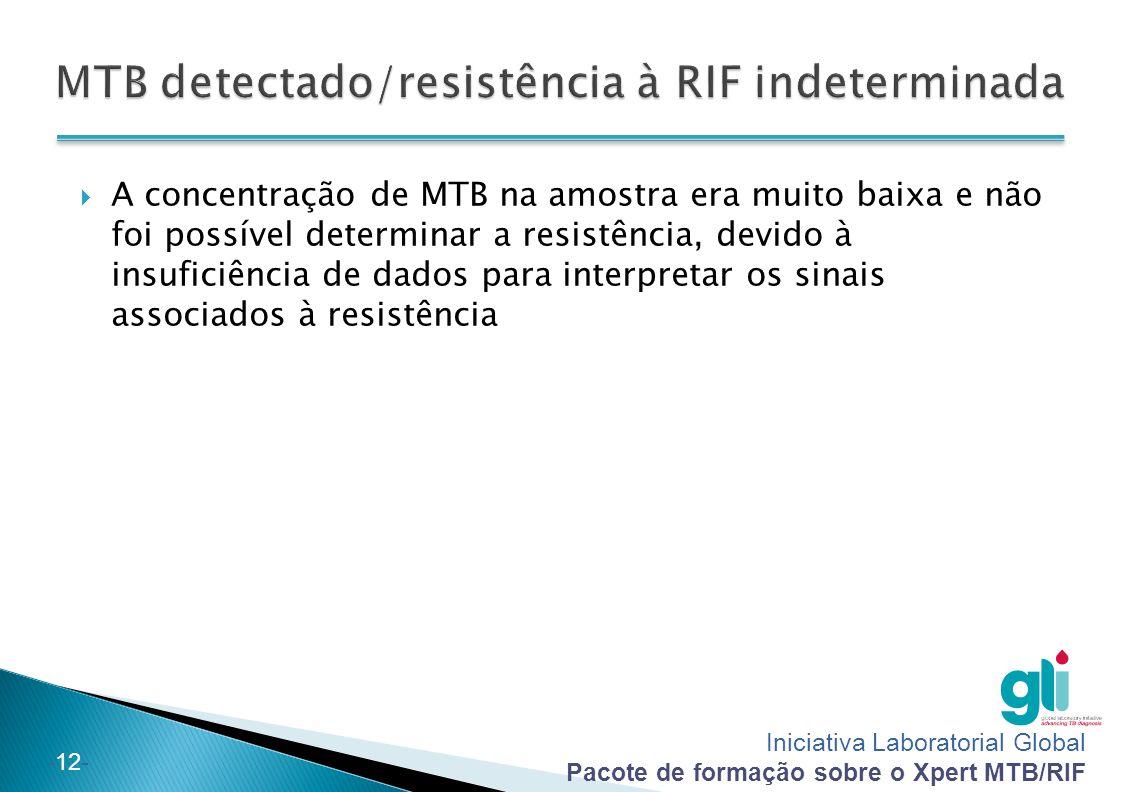MTB detectado/resistência à RIF indeterminada