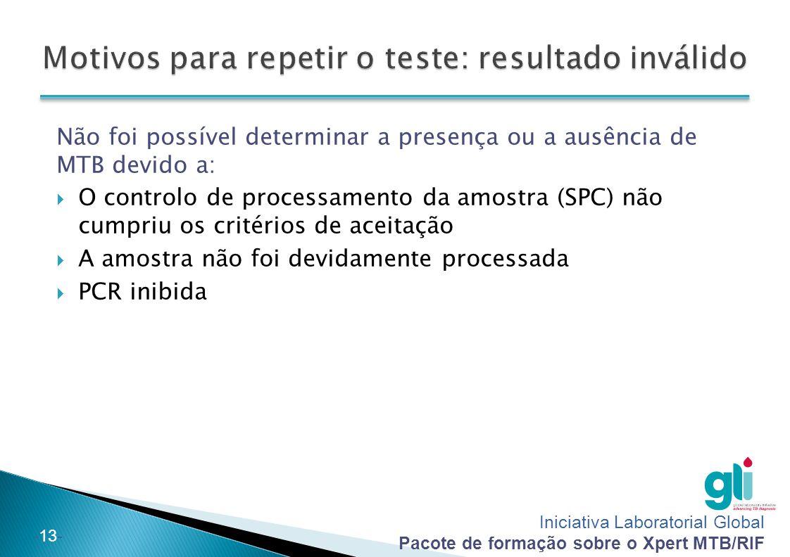 Motivos para repetir o teste: resultado inválido
