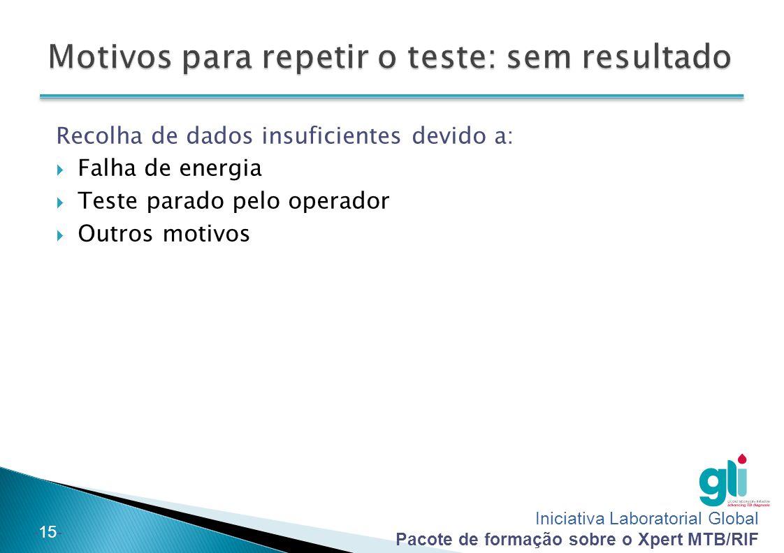 Motivos para repetir o teste: sem resultado