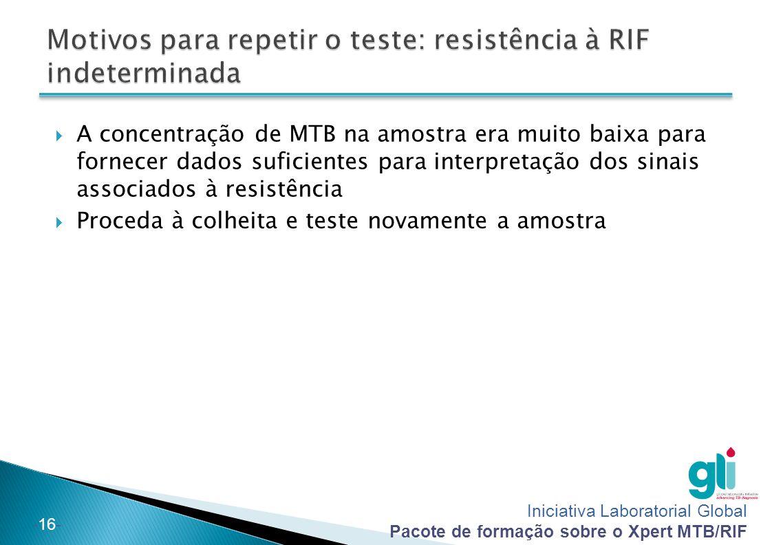 Motivos para repetir o teste: resistência à RIF indeterminada