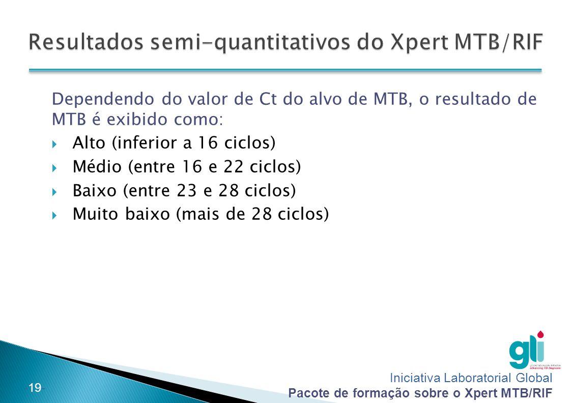 Resultados semi-quantitativos do Xpert MTB/RIF