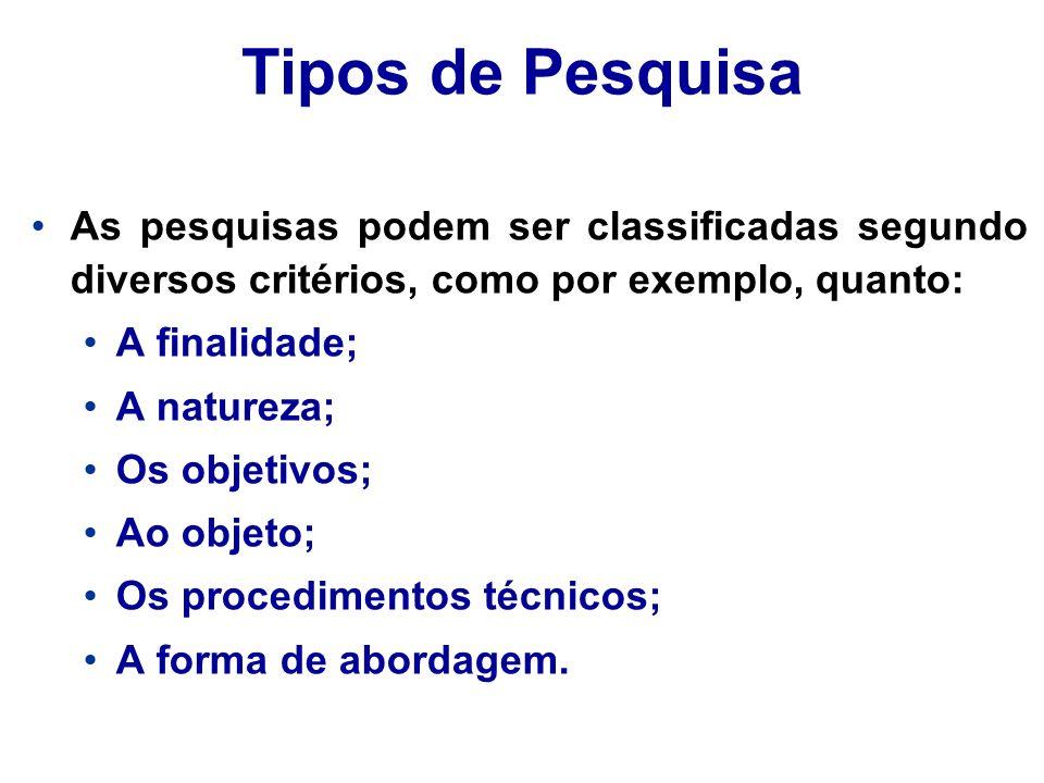Tipos de Pesquisa As pesquisas podem ser classificadas segundo diversos critérios, como por exemplo, quanto:
