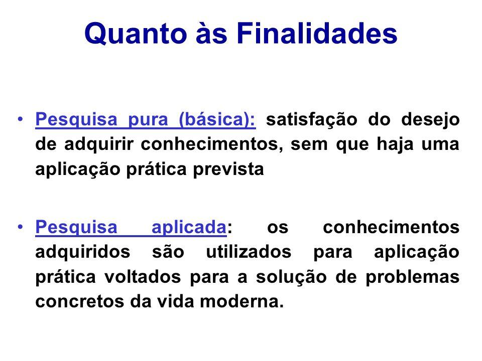 Quanto às Finalidades Pesquisa pura (básica): satisfação do desejo de adquirir conhecimentos, sem que haja uma aplicação prática prevista.