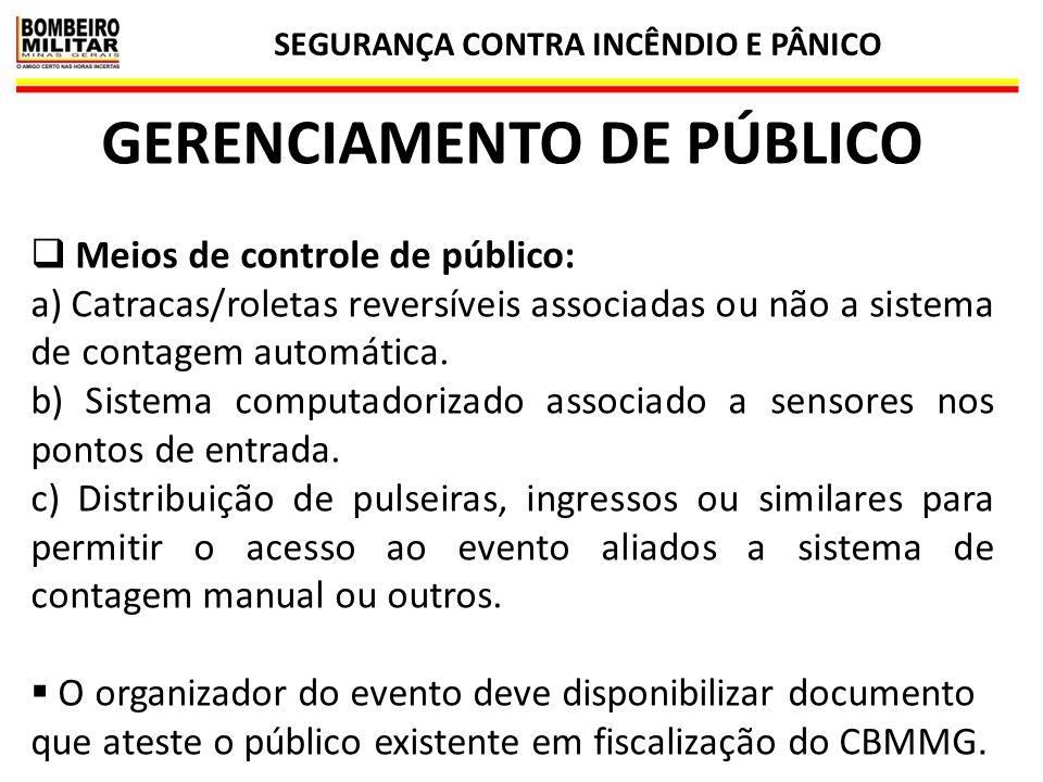 SEGURANÇA CONTRA INCÊNDIO E PÂNICO GERENCIAMENTO DE PÚBLICO