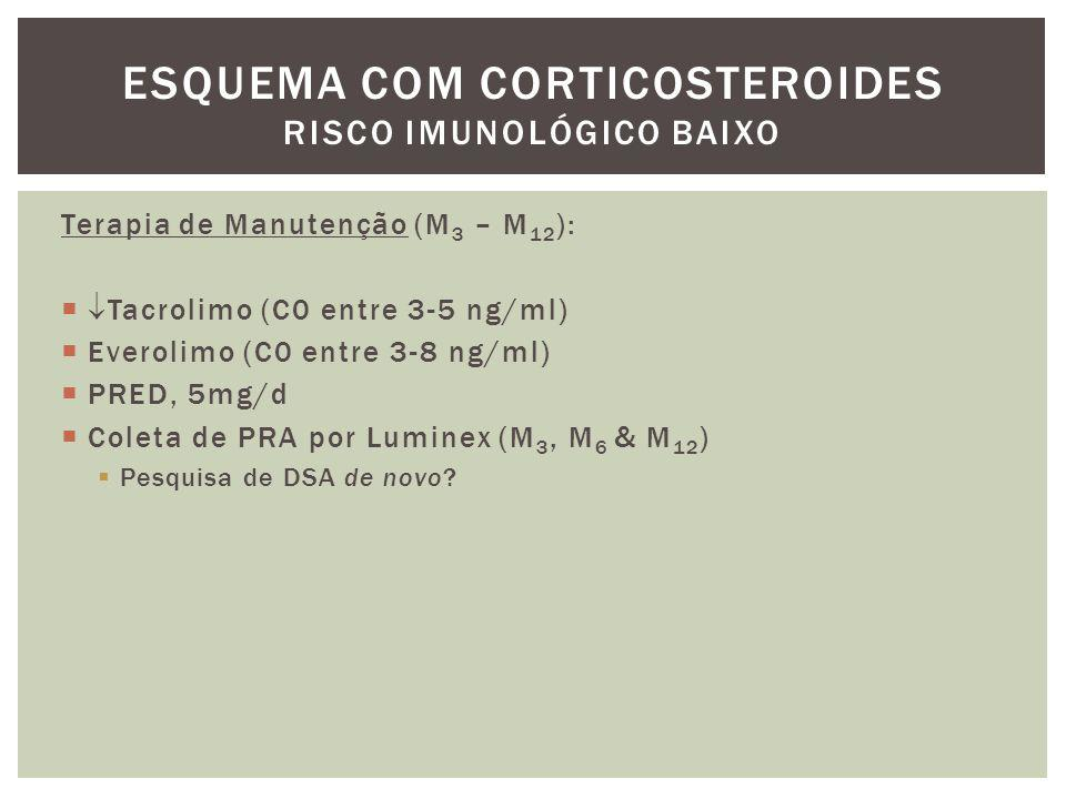 ESQUEMA COM CORTICOSTEROIDES Risco Imunológico Baixo