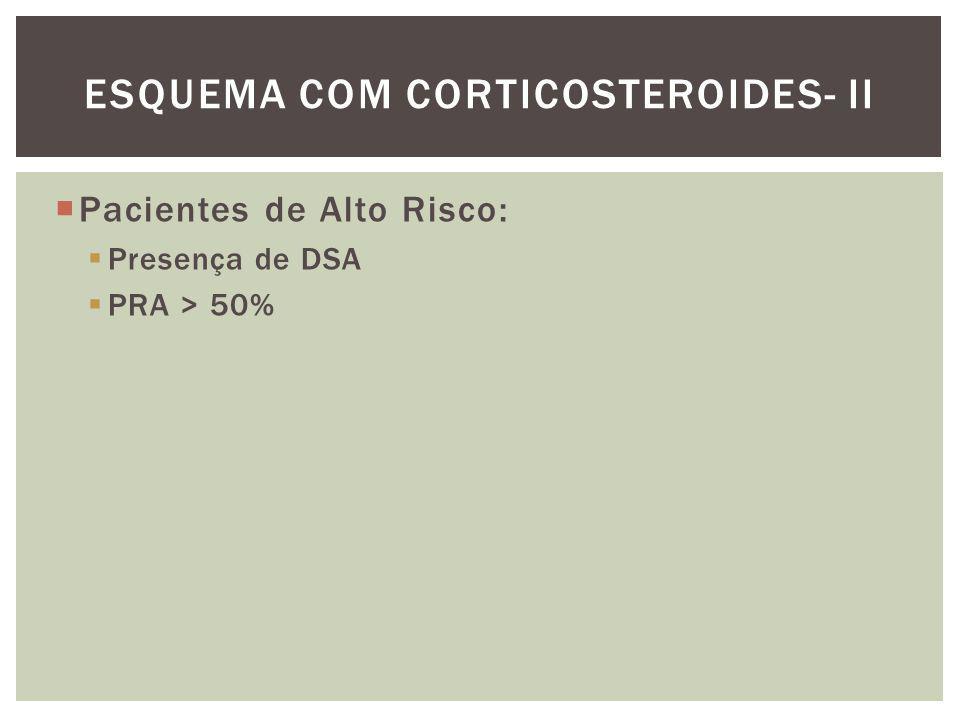Esquema com Corticosteroides- II