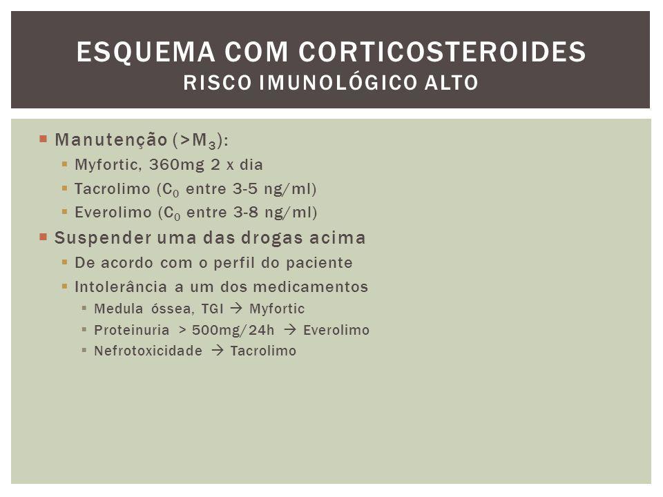 ESQUEMA COM CORTICOSTEROIDES Risco Imunológico alto