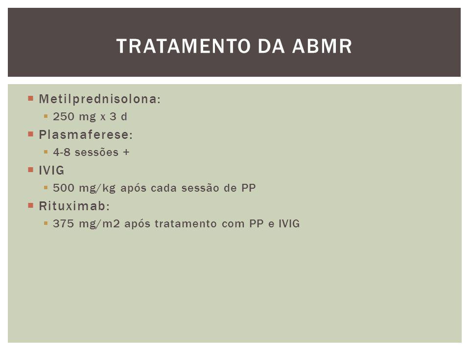 Tratamento da ABMR Metilprednisolona: Plasmaferese: IVIG Rituximab:
