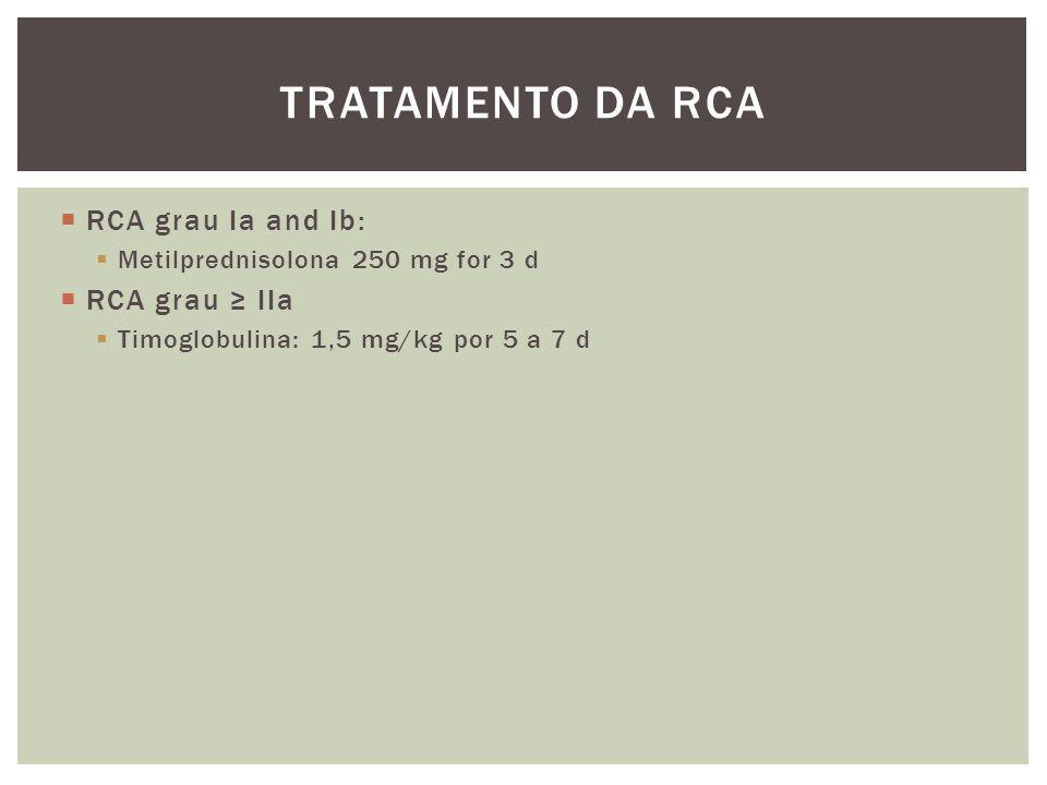 Tratamento da RCA RCA grau Ia and Ib: RCA grau ≥ IIa