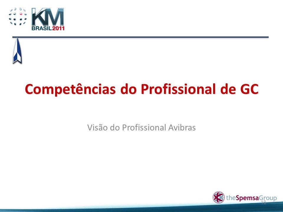 Competências do Profissional de GC
