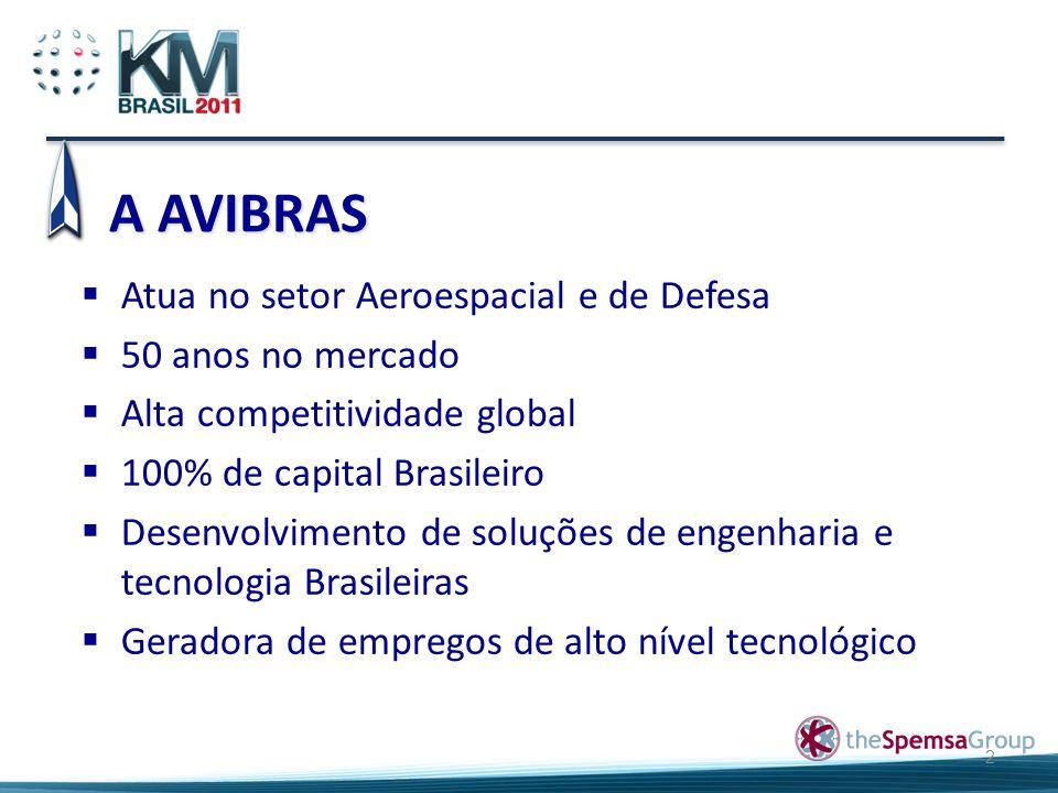 A AVIBRAS Atua no setor Aeroespacial e de Defesa 50 anos no mercado