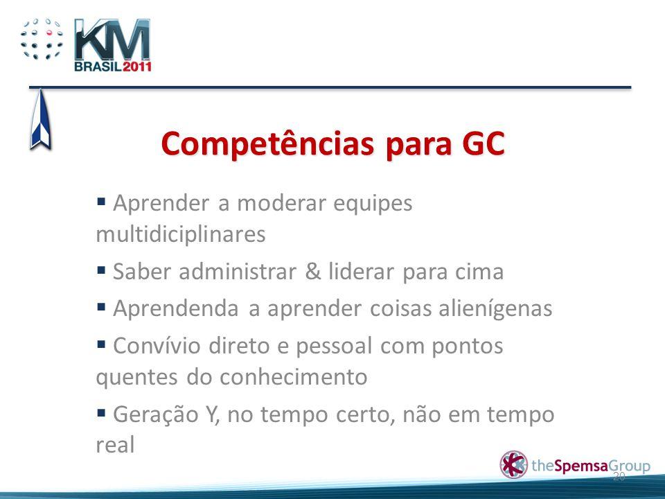 Competências para GC Aprender a moderar equipes multidiciplinares