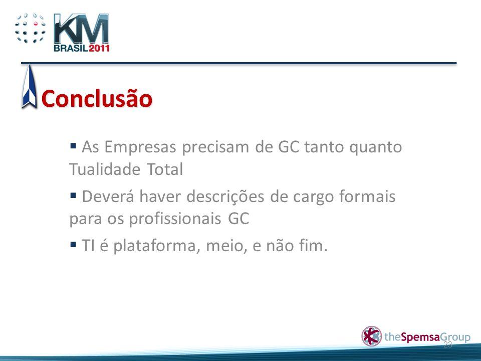 Conclusão As Empresas precisam de GC tanto quanto Tualidade Total